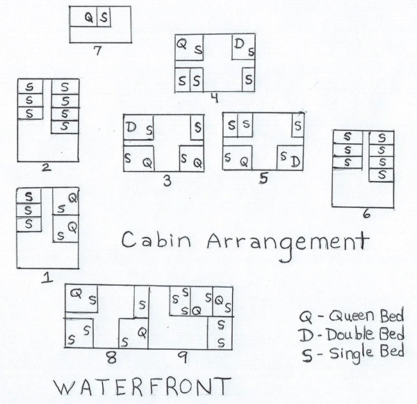 Layout of the cabins